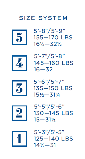 Peter Manning Size System