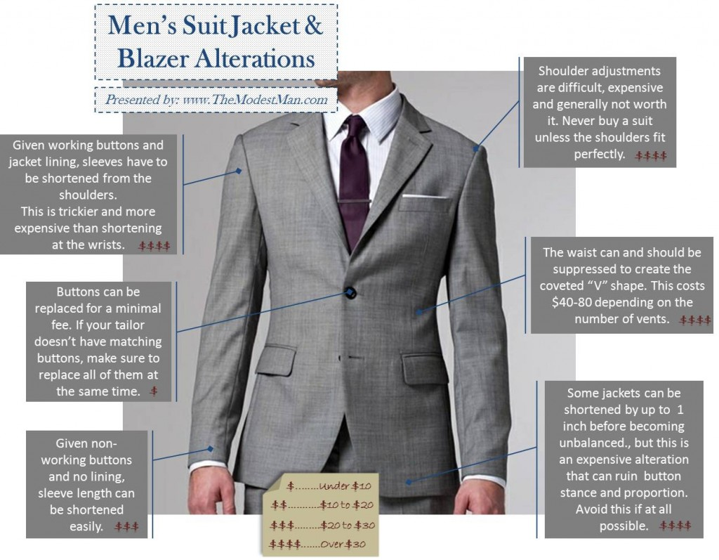 Men's Suit Jacket and Blazer Alterations