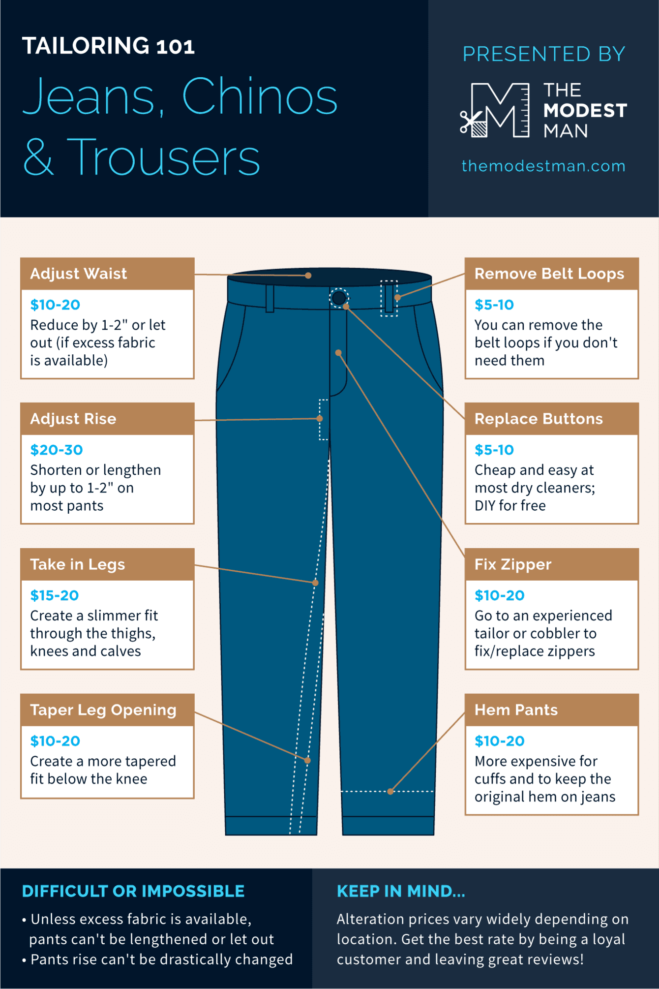 Pants Alterations Cost