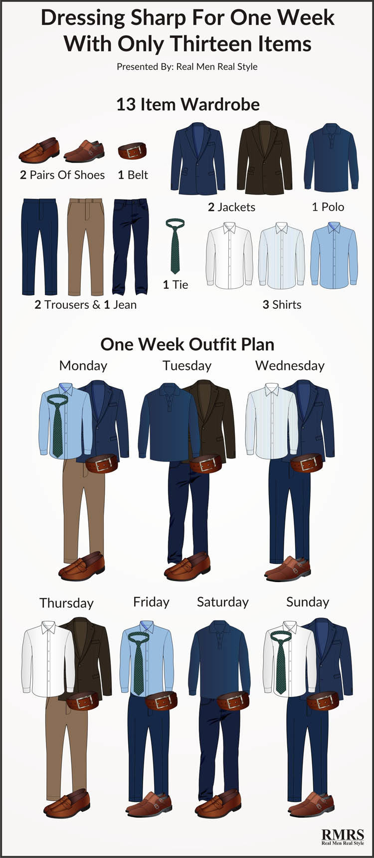 32 Essential Wardrobe Items For Men