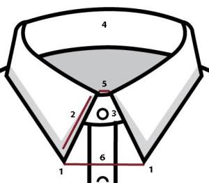 Collar point length