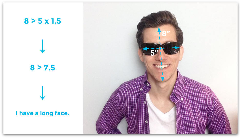 Example of how to measure your face