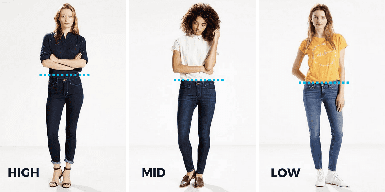 Low vs mid vs high rise jeans