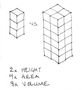 cube-square-explanation