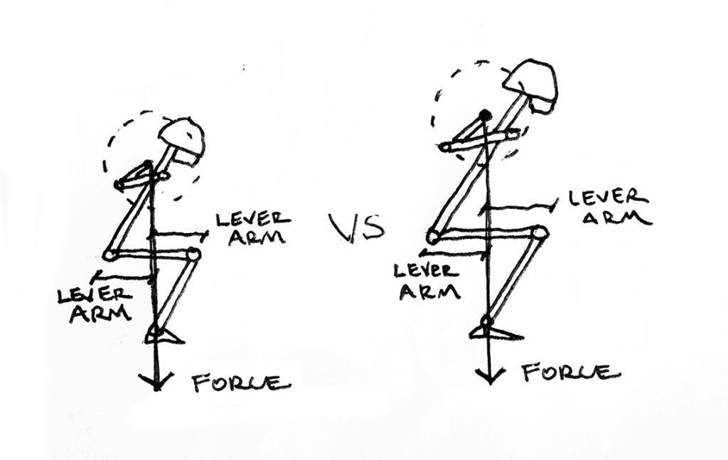 squat-levers