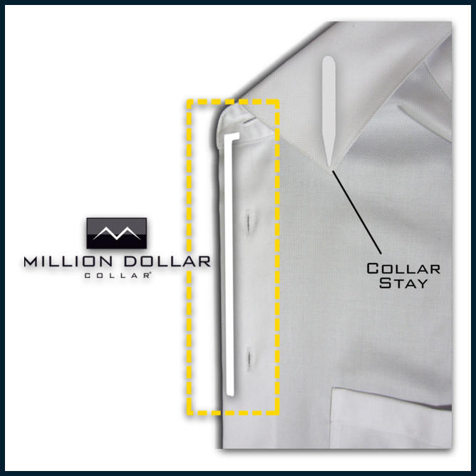 How Million Dollar Collar works
