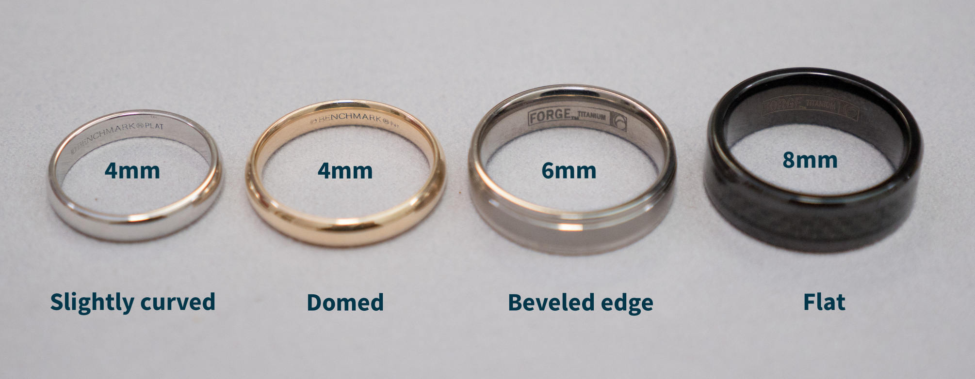 How To Choose A Men S Wedding Ring In Depth Guide