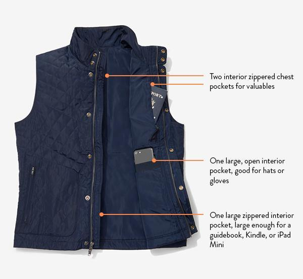 Bluffworks vest features