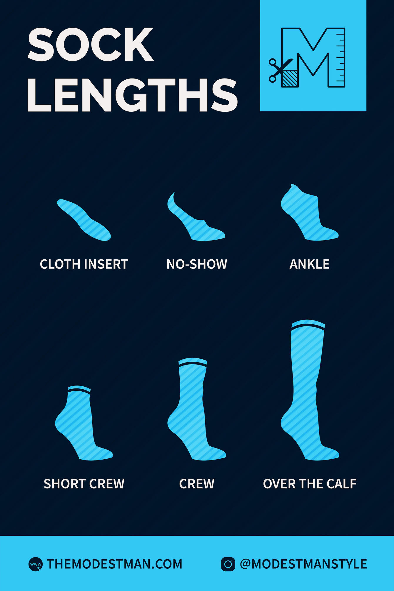 Sock Lengths Graphic