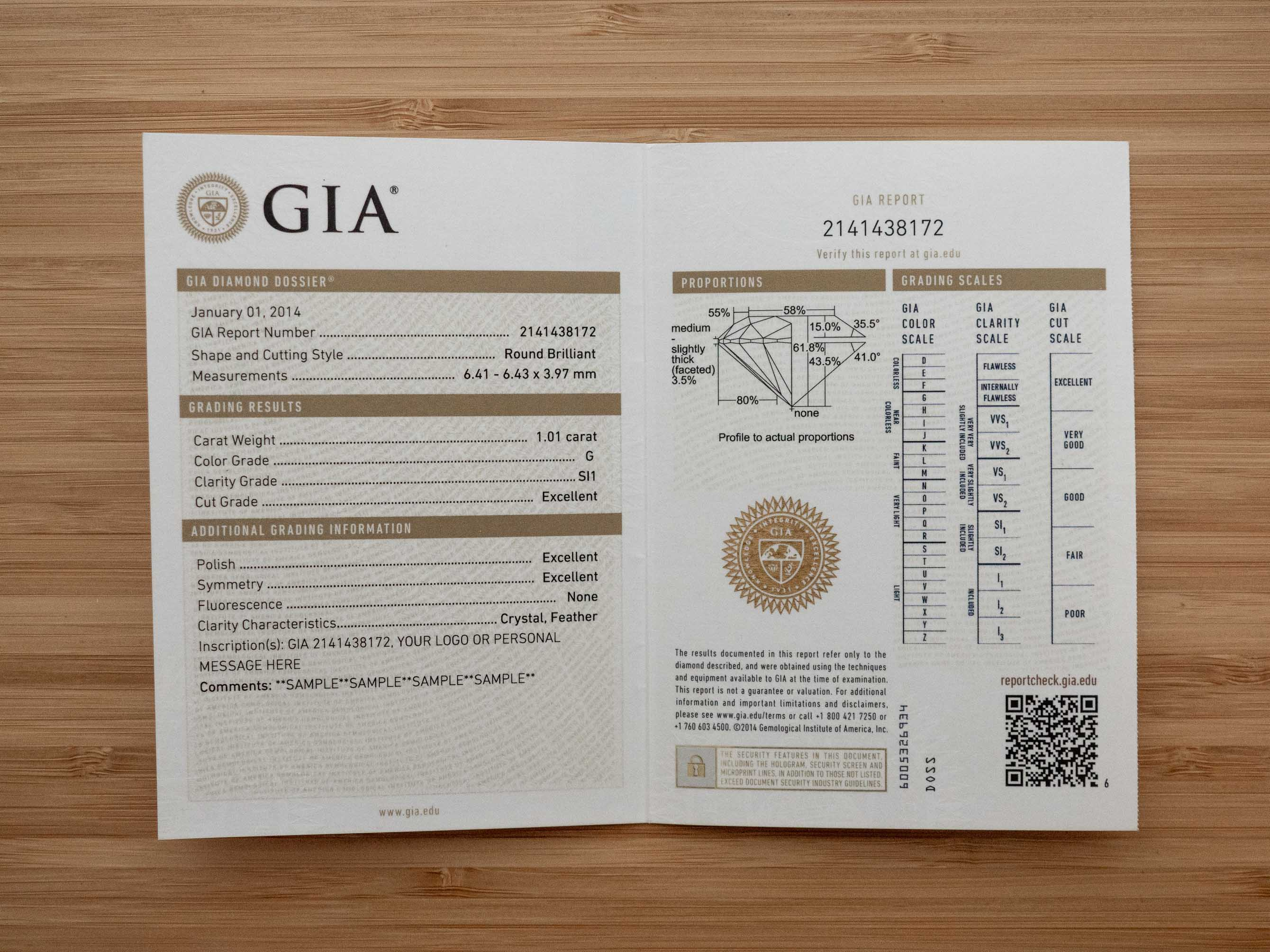GIA Diamond Grading Report with main components of the report