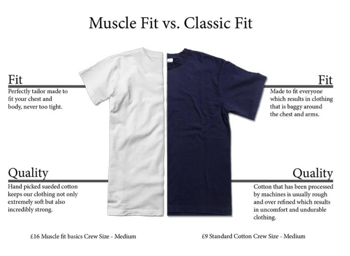 Muscle fit vs. Classic Fit